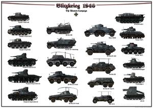 tanks posters - Blitzkrieg, German tanks 1939