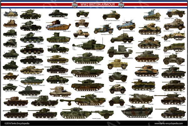 British Tanks of WW2, including Lend-Lease