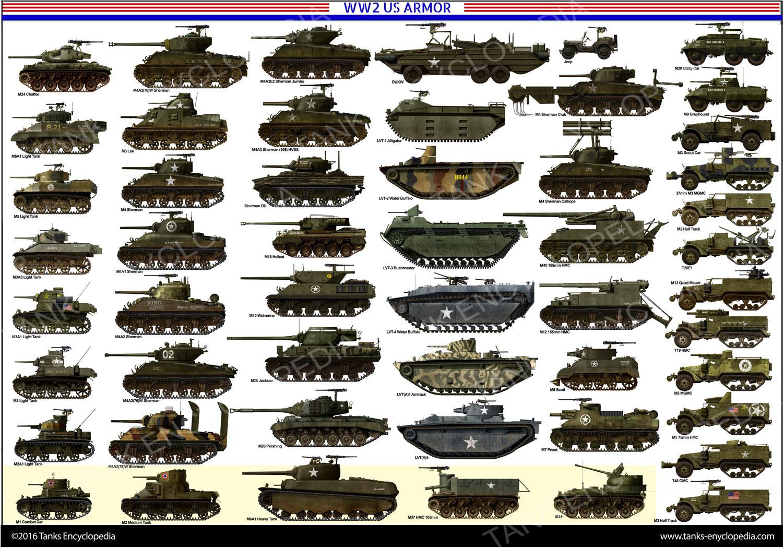 Tanks Posters