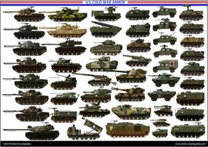 US Cold War Tanks