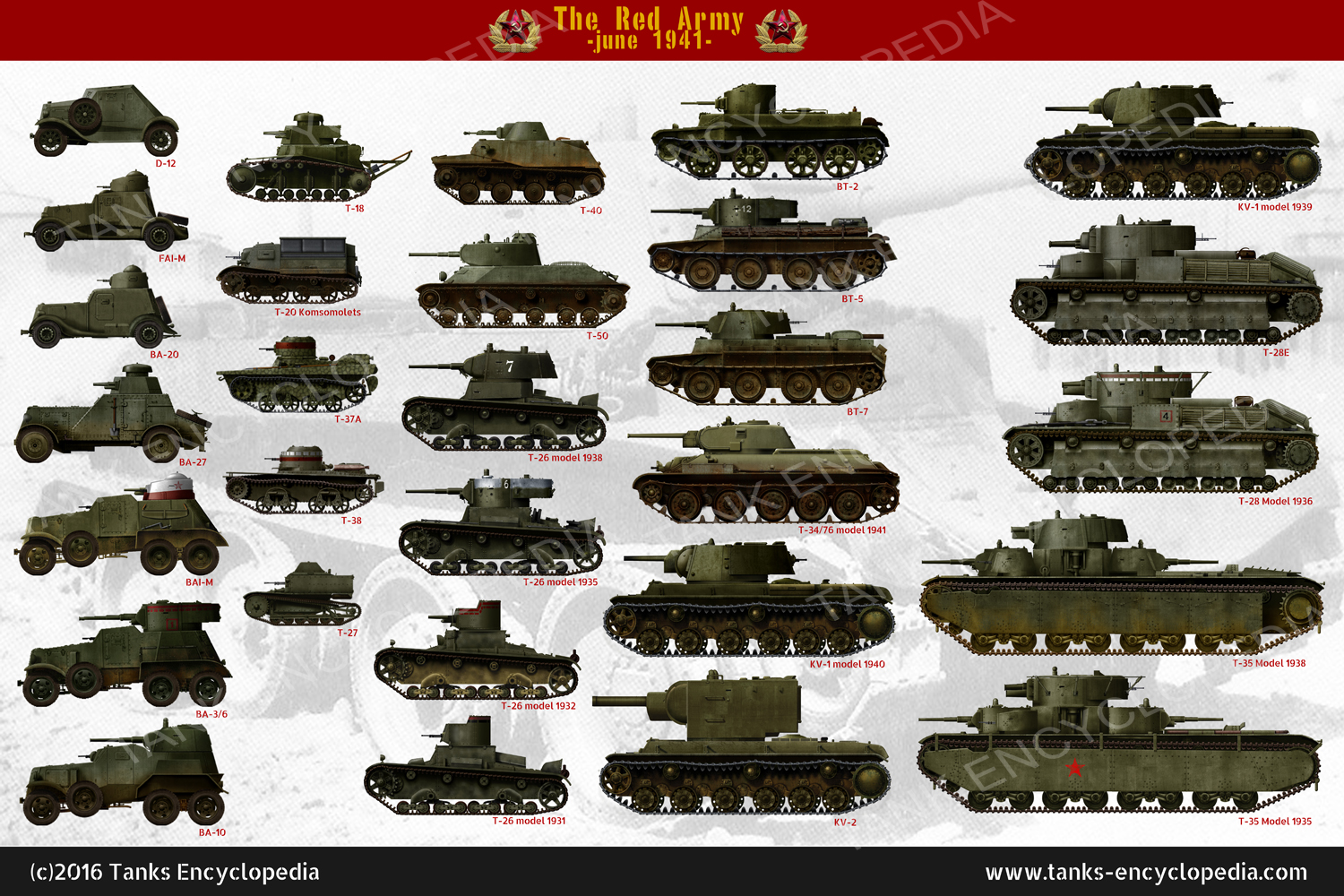 tanks posters Soviet Armour 1941 WW2