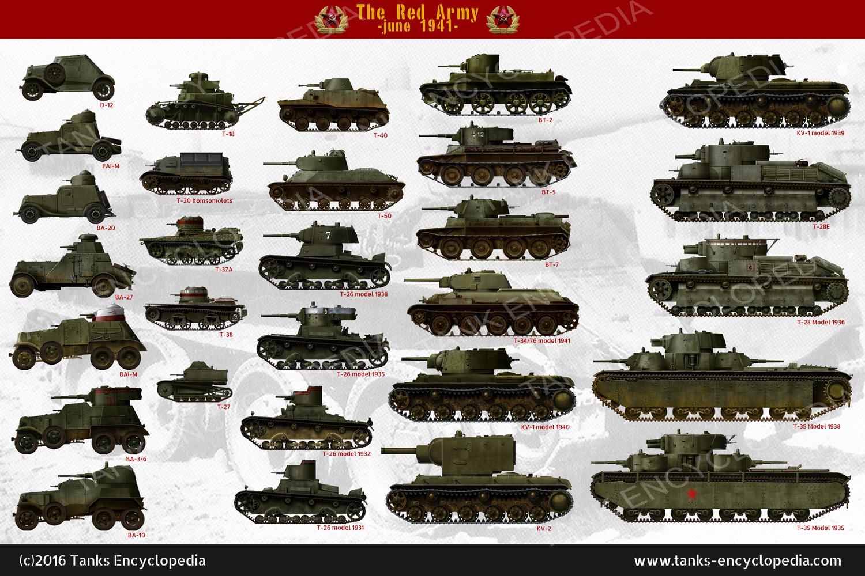 tanks posters - Soviet Armour 1941