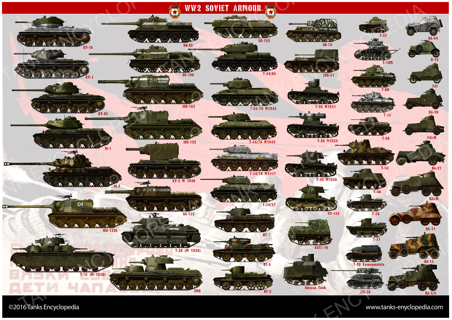ww2 soviet armour WW2 Soviet Tanks and