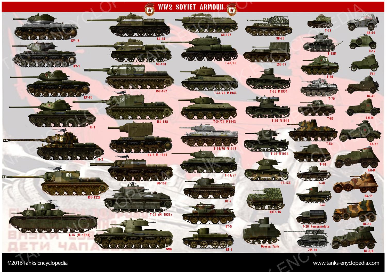 ww2 soviet armour