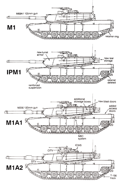 Differences_between_Abrams_versions.jpg