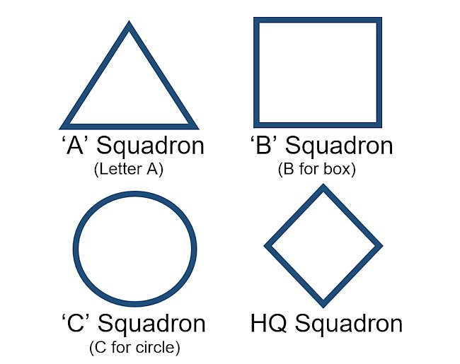 British tank squadron markings