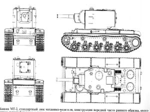 A technical drawing of the KV-2.
