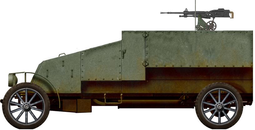 Renault modèle 1914