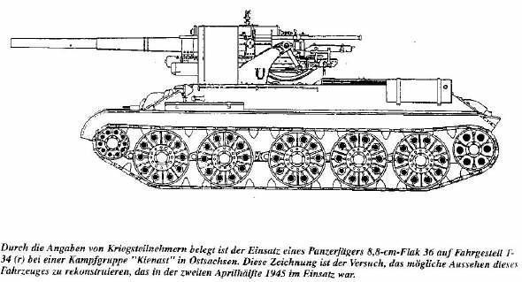 T-34 mit 88 drawing