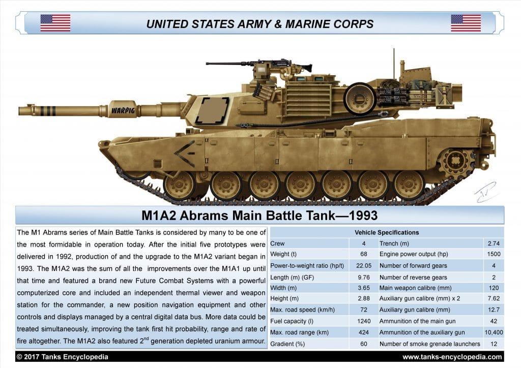 Abrams Tank Encyclopedias Shop