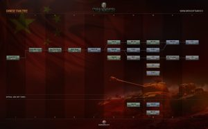 WOT chinese tech tree