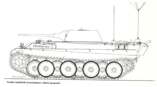 Aufklarungspanzer Panther - Credits: Panzer Tracts 20-2