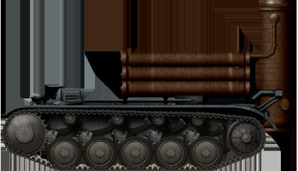 Fahrschulpanzer II Holzgas