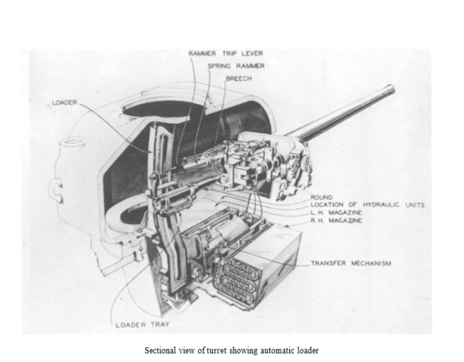 T22E1 autoloader and turret cutaway view