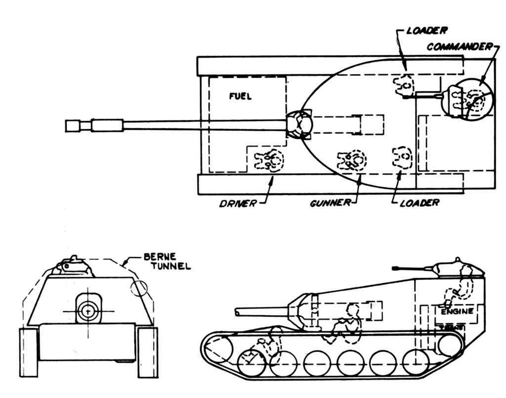 The Detroit Arsenal's T110 counter-proposal