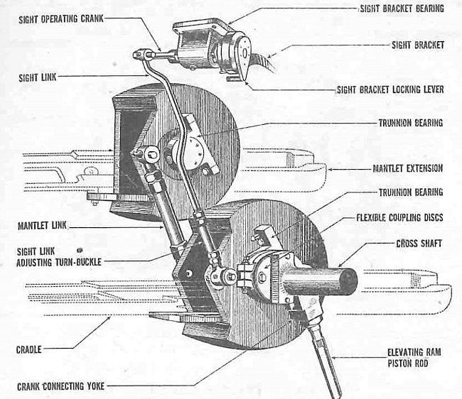 20mm Polsten Gun mounts viewed from the left-hand side