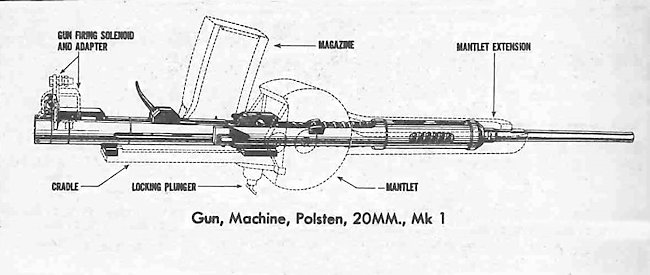 Polsten 20mm machine gun Mk1