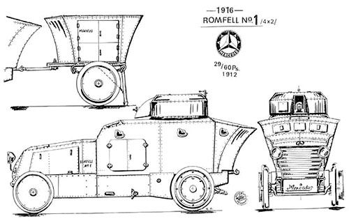 Romfell armored car blueprint of the 1915 romfell benz malvernweather Image collections