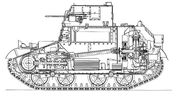 tiger tank engine diagram